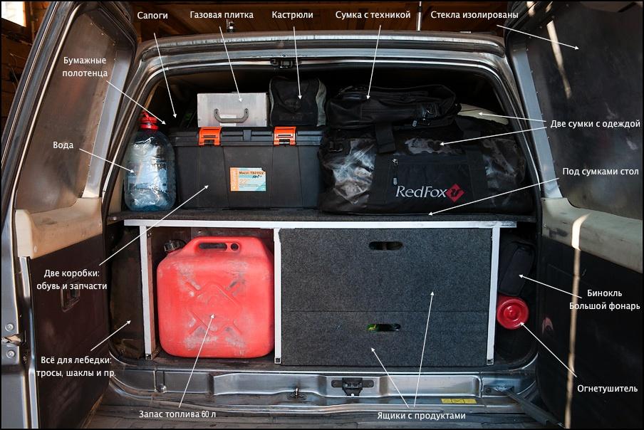 Организация багажа. Летний вариант